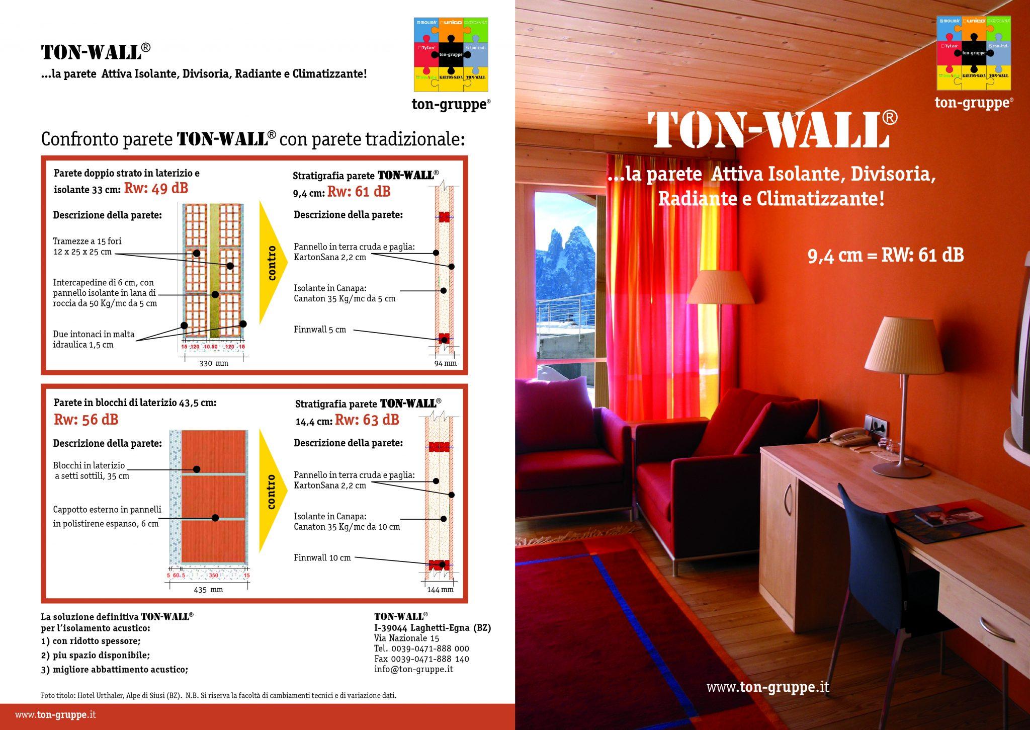 TonWallDep2011_IT.pmd